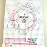 7-dimensions-aba